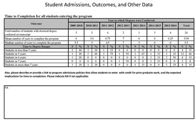 CNPSY 2016 Student Admissions